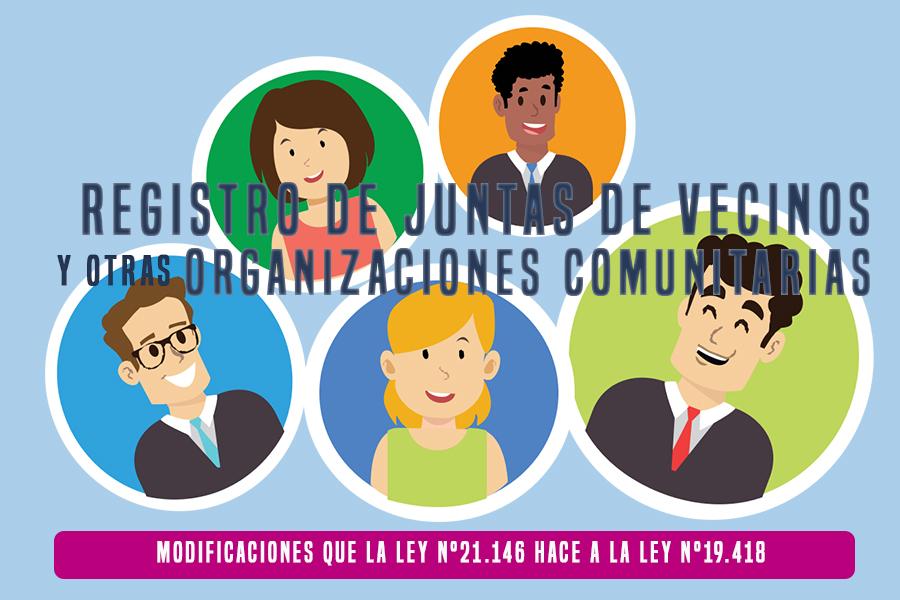 REGISTRO ORGANIZACIONES COMUNITARIAS